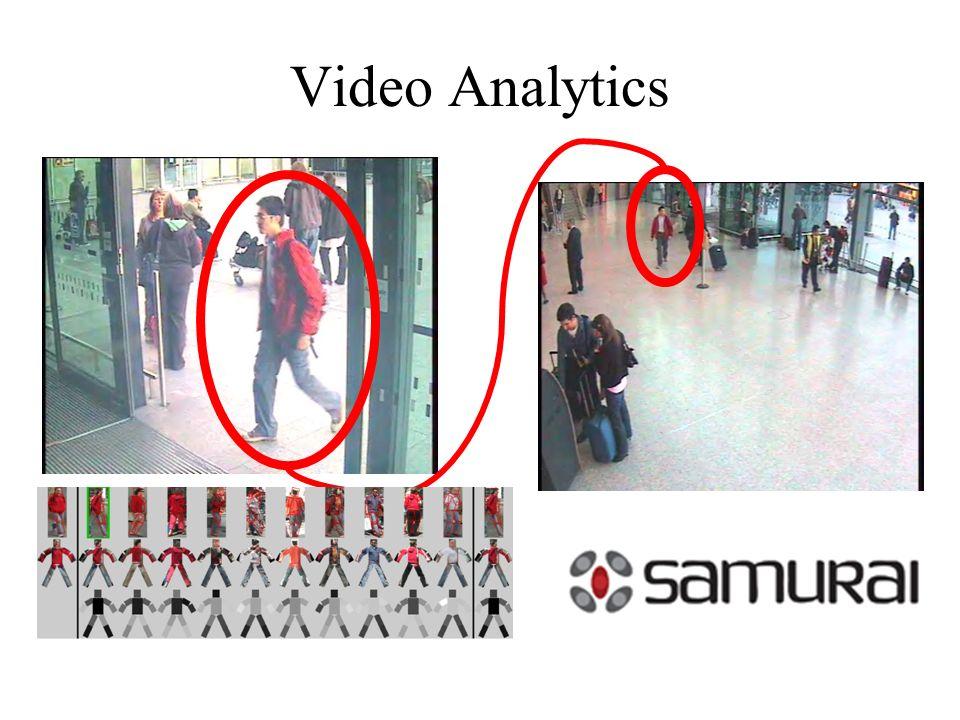 outside! Video Analytics