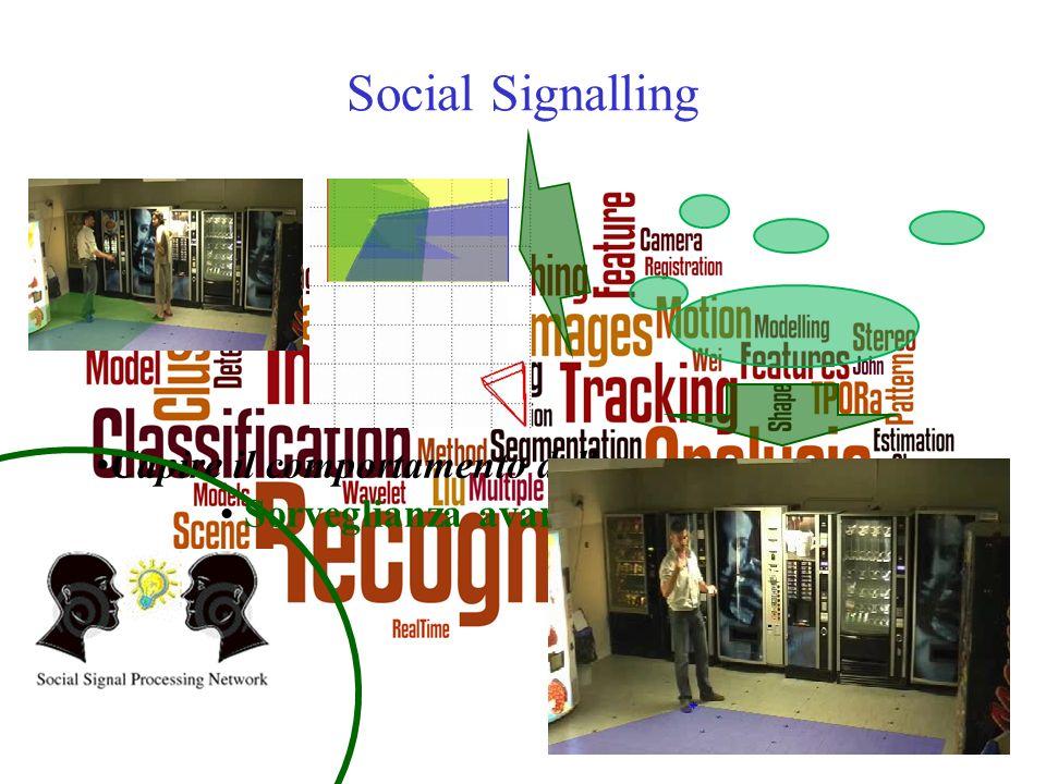 Social Signalling Capire il comportamento delle persone Sorveglianza avanzata