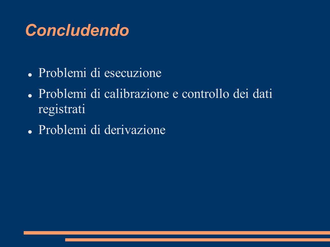 Concludendo Problemi di esecuzione Problemi di calibrazione e controllo dei dati registrati Problemi di derivazione