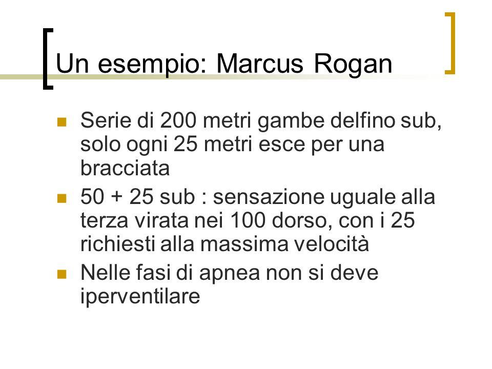 Un esempio: Marcus Rogan Serie di 200 metri gambe delfino sub, solo ogni 25 metri esce per una bracciata 50 + 25 sub : sensazione uguale alla terza vi