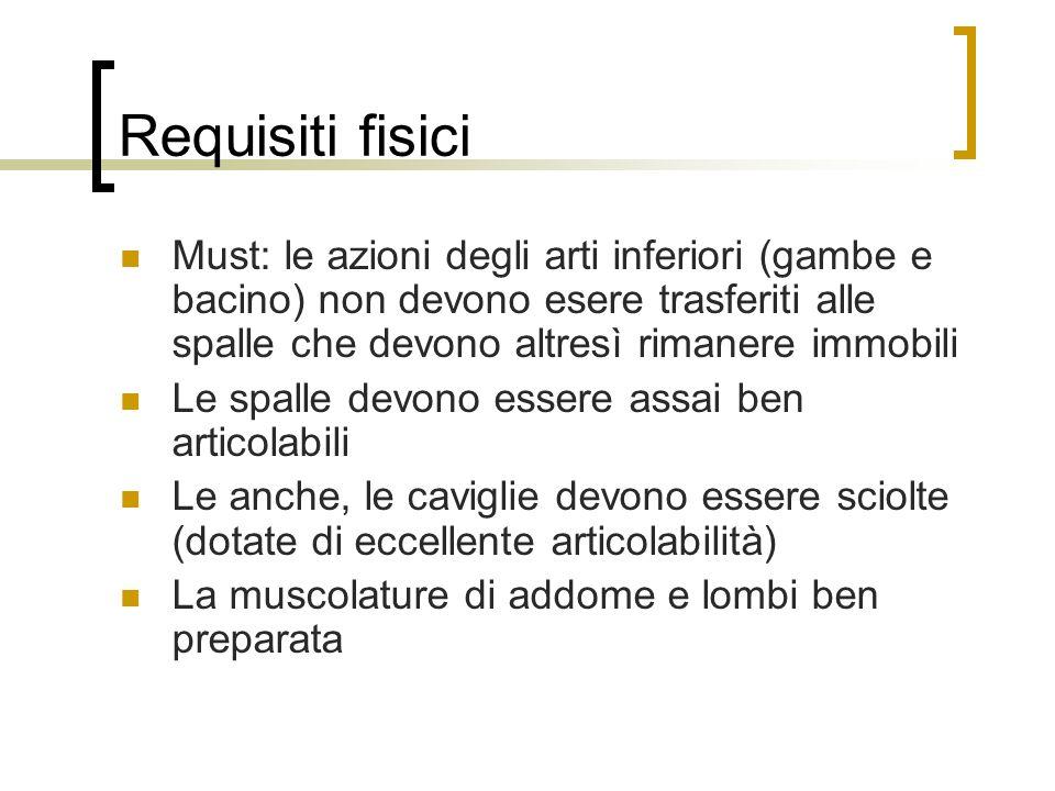 Requisiti fisici Must: le azioni degli arti inferiori (gambe e bacino) non devono esere trasferiti alle spalle che devono altresì rimanere immobili Le
