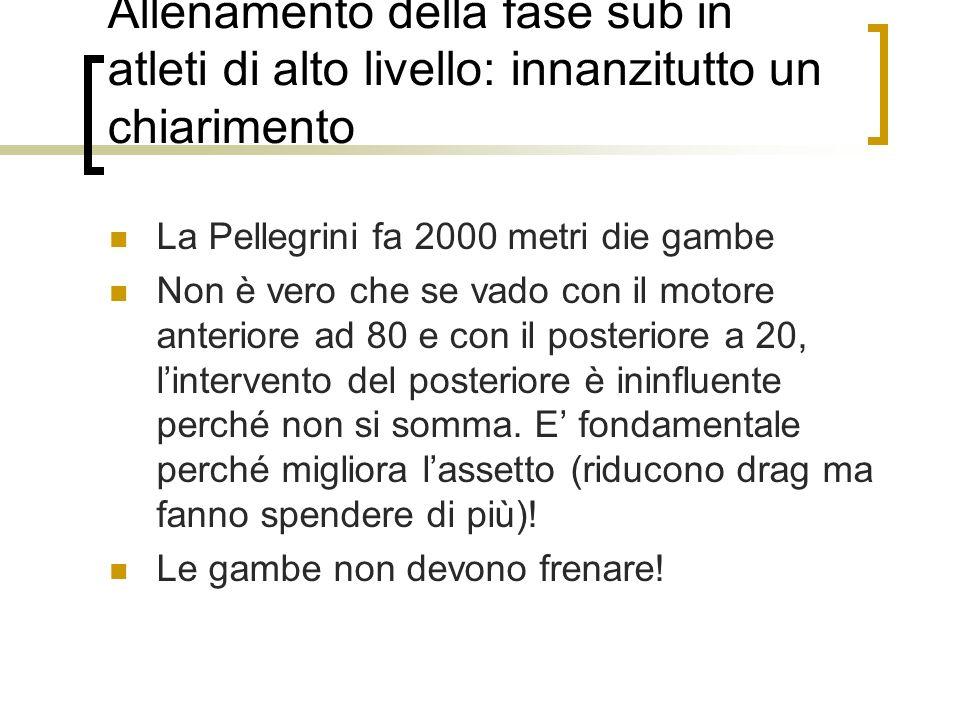 Allenamento della fase sub in atleti di alto livello: innanzitutto un chiarimento La Pellegrini fa 2000 metri die gambe Non è vero che se vado con il