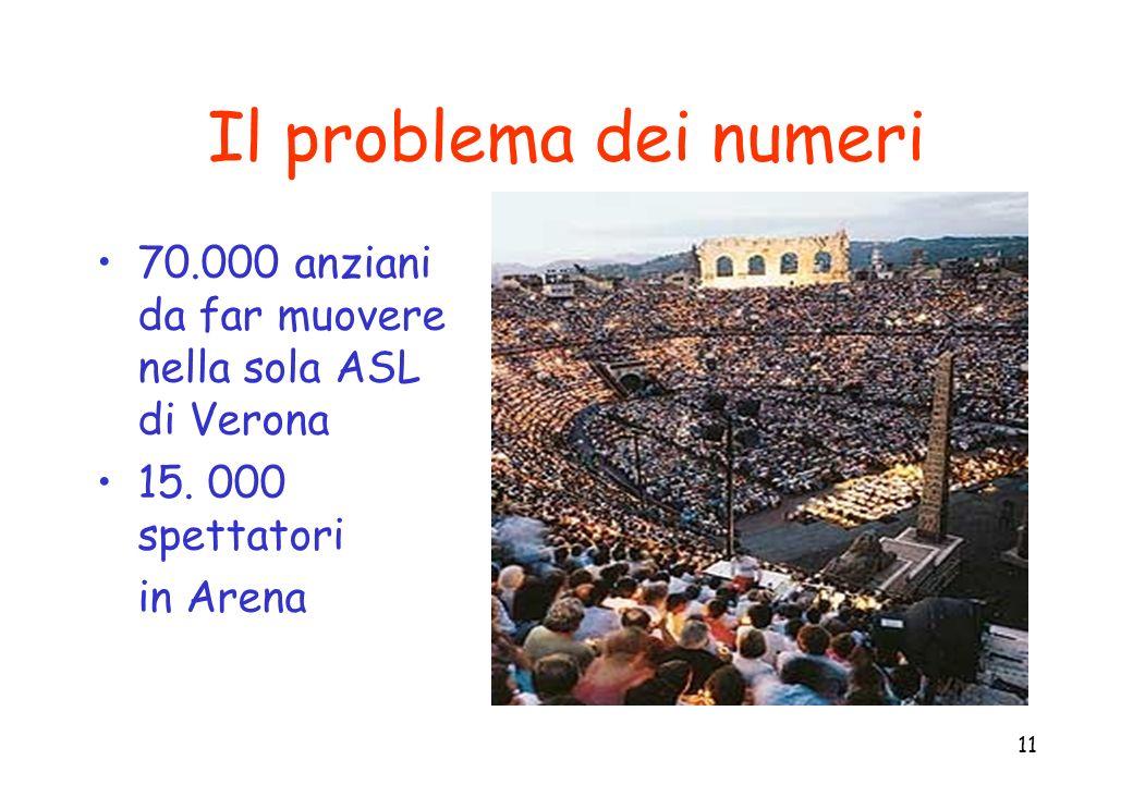 11 Il problema dei numeri 70.000 anziani da far muovere nella sola ASL di Verona 15.
