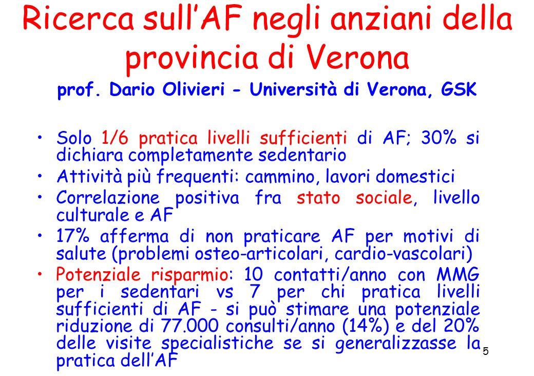 5 Ricerca sullAF negli anziani della provincia di Verona prof.