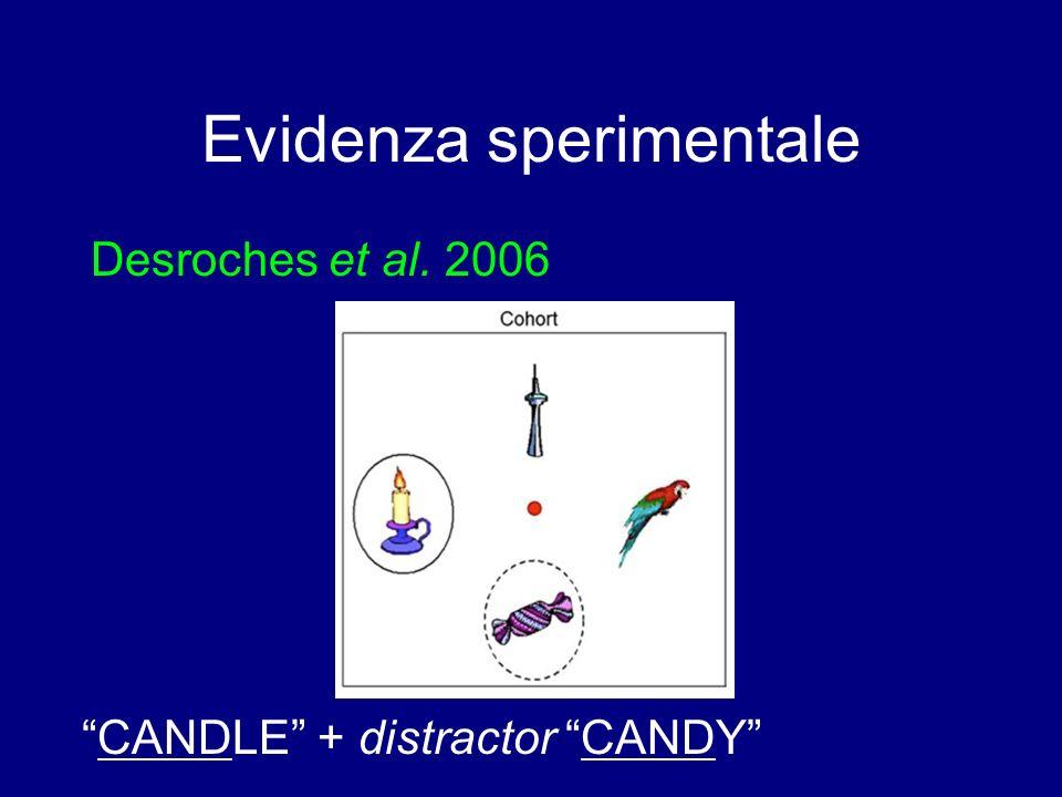 Evidenza sperimentale Desroches et al. 2006 CANDLE + distractor CANDY