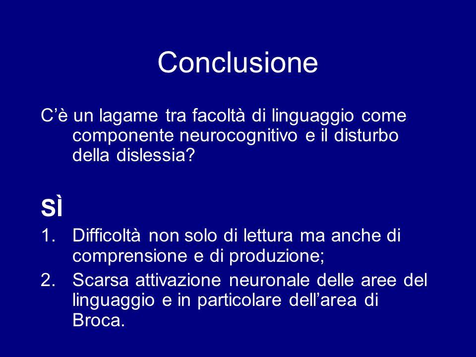 Conclusione Cè un lagame tra facoltà di linguaggio come componente neurocognitivo e il disturbo della dislessia? SÌ 1.Difficoltà non solo di lettura m