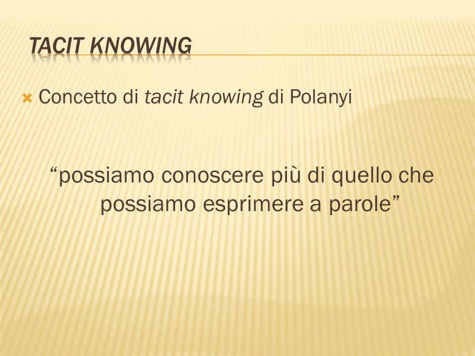 Concetto di tacit knowing di Polanyi possiamo conoscere più di quello che possiamo esprimere a parole