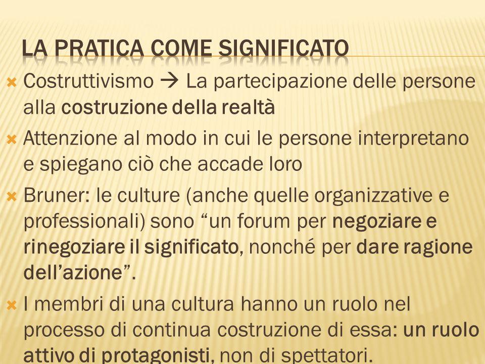 Costruttivismo La partecipazione delle persone alla costruzione della realtà Attenzione al modo in cui le persone interpretano e spiegano ciò che accade loro Bruner: le culture (anche quelle organizzative e professionali) sono un forum per negoziare e rinegoziare il significato, nonché per dare ragione dellazione.