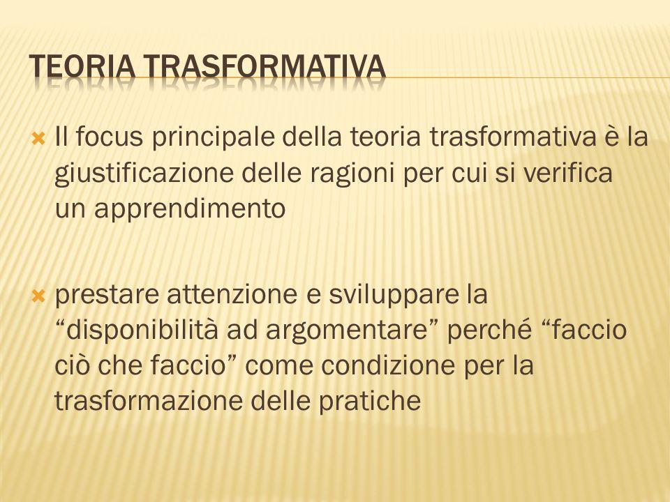 Il focus principale della teoria trasformativa è la giustificazione delle ragioni per cui si verifica un apprendimento prestare attenzione e sviluppare la disponibilità ad argomentare perché faccio ciò che faccio come condizione per la trasformazione delle pratiche
