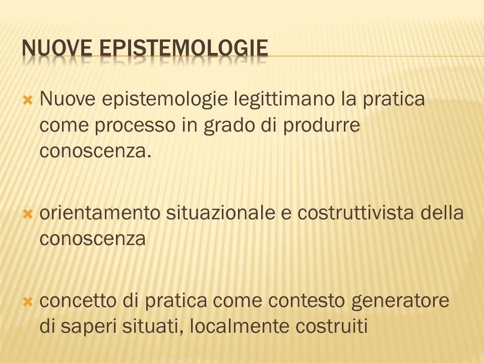 Nuove epistemologie legittimano la pratica come processo in grado di produrre conoscenza.