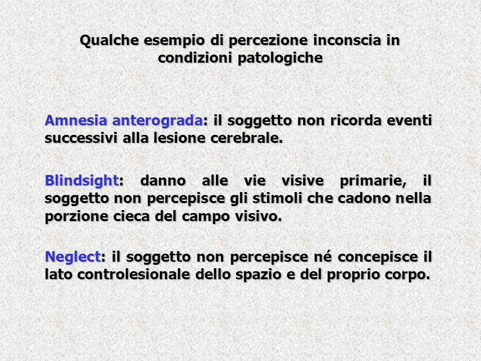 Qualche esempio di percezione inconscia in condizioni patologiche Neglect: il soggetto non percepisce né concepisce il lato controlesionale dello spaz