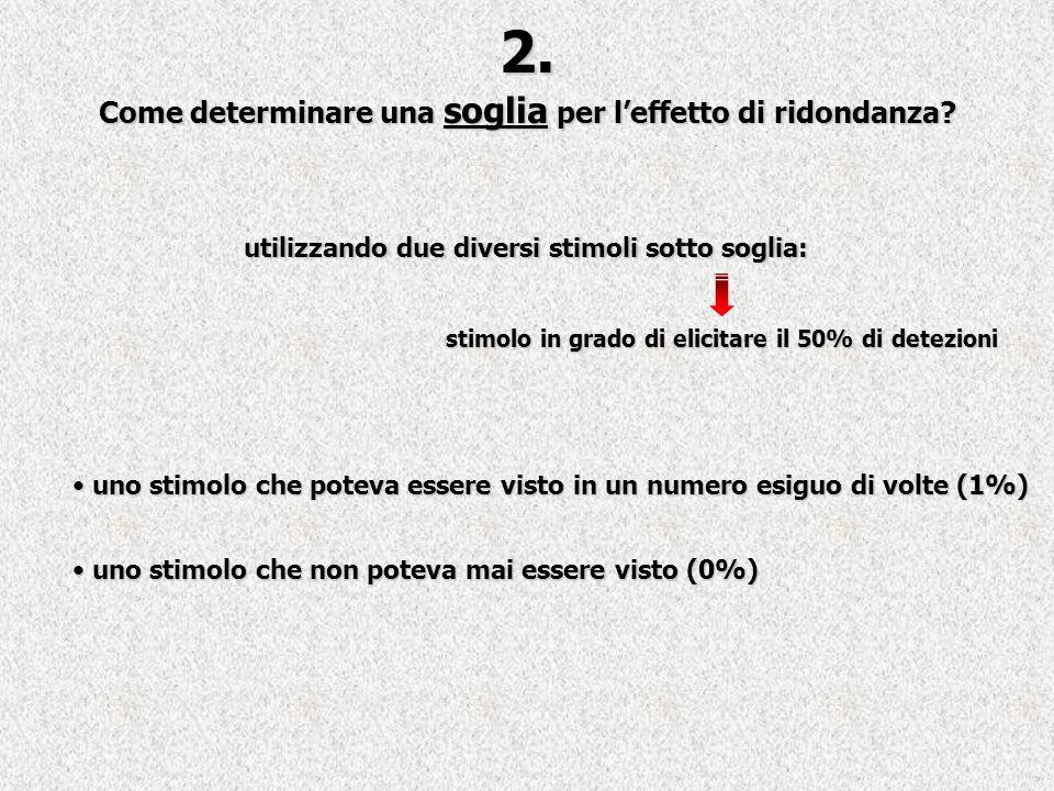 Come determinare una soglia per leffetto di ridondanza? utilizzando due diversi stimoli sotto soglia: uno stimolo che non poteva mai essere visto (0%)