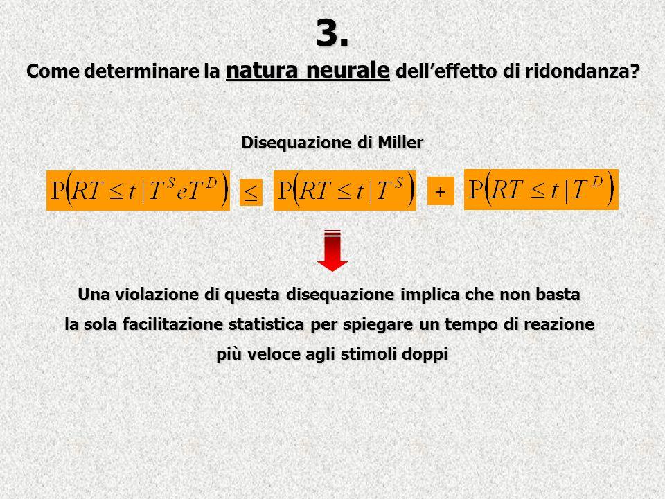 Come determinare la natura neurale delleffetto di ridondanza? + Disequazione di Miller Una violazione di questa disequazione implica che non basta la
