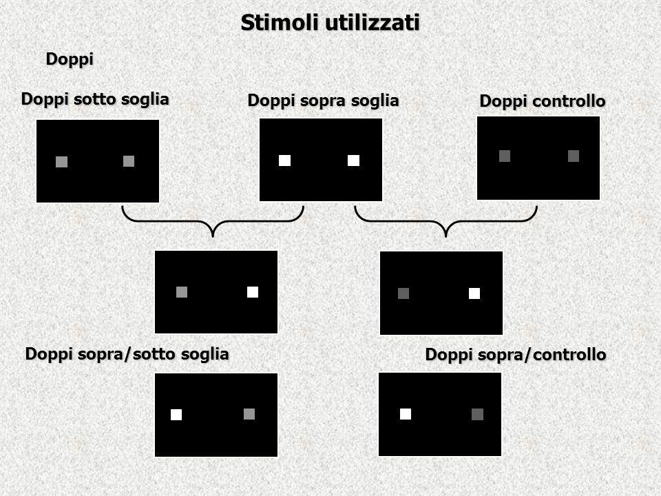 Doppi sotto soglia Doppi sopra soglia Doppi controllo Doppi Stimoli utilizzati Doppi sopra/sotto soglia Doppi sopra/controllo + + + + + + +