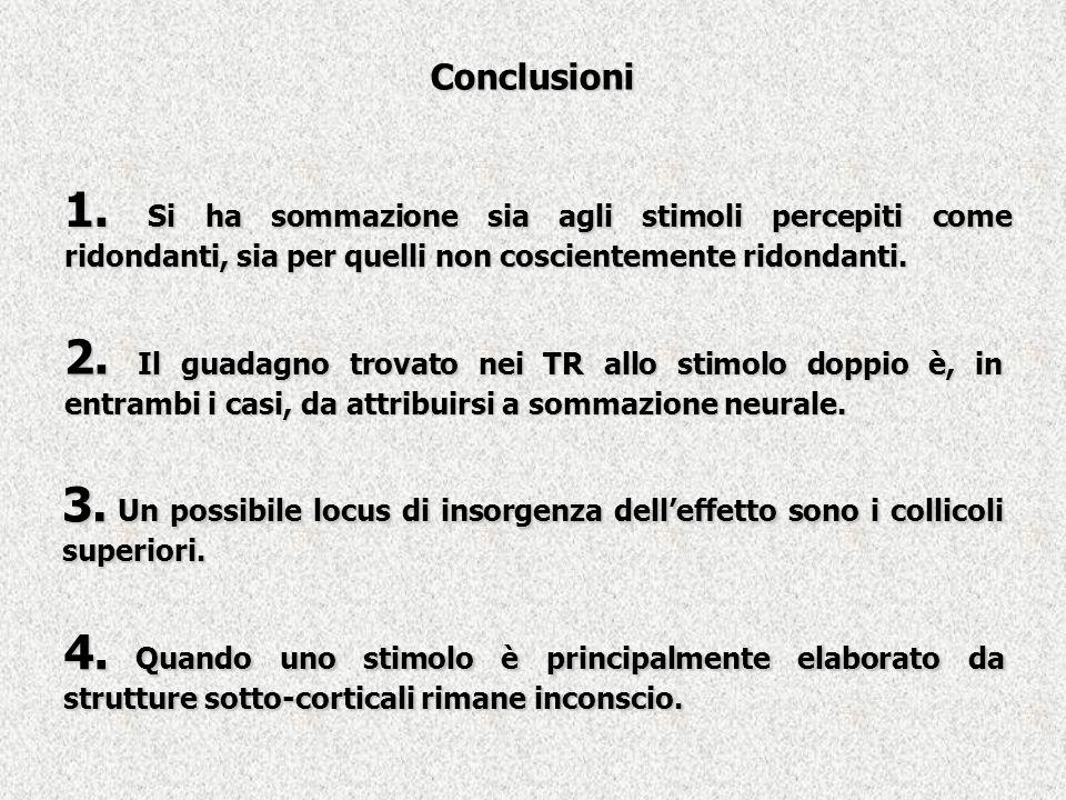 Conclusioni 1. Si ha sommazione sia agli stimoli percepiti come ridondanti, sia per quelli non coscientemente ridondanti. 2. Il guadagno trovato nei T