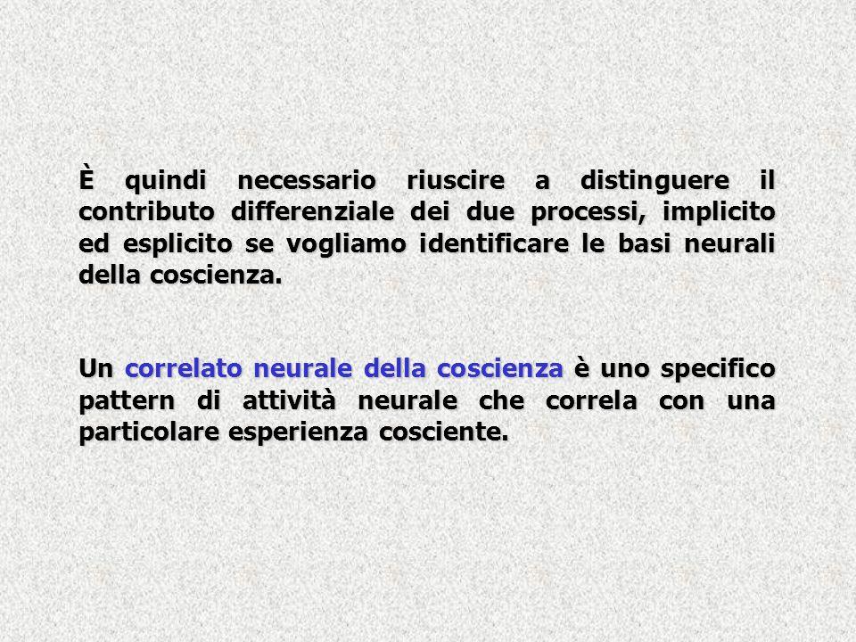 Consapevolezza e area visiva primaria (V1) Larea visiva primaria è la più precoce area visiva corticale.