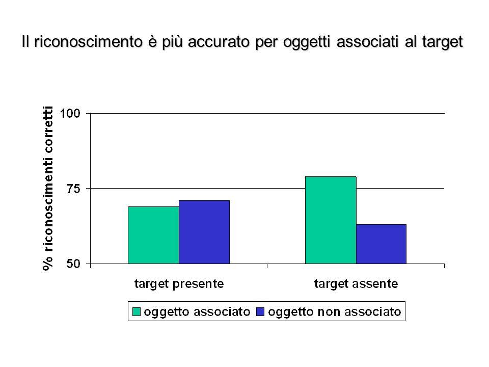 Il riconoscimento è più accurato per oggetti associati al target