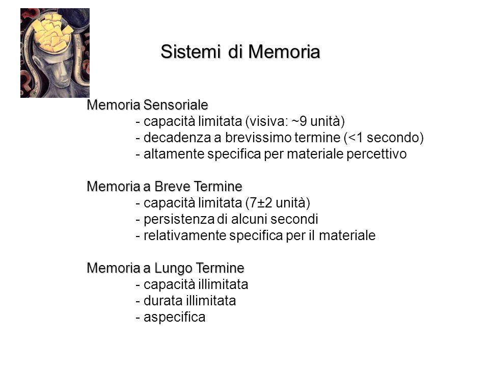 Sistemi di Memoria Memoria Sensoriale - capacità limitata (visiva: ~9 unità) - decadenza a brevissimo termine (<1 secondo) - altamente specifica per materiale percettivo Memoria a Breve Termine - capacità limitata (7±2 unità) - persistenza di alcuni secondi - relativamente specifica per il materiale Memoria a Lungo Termine - capacità illimitata - durata illimitata - aspecifica