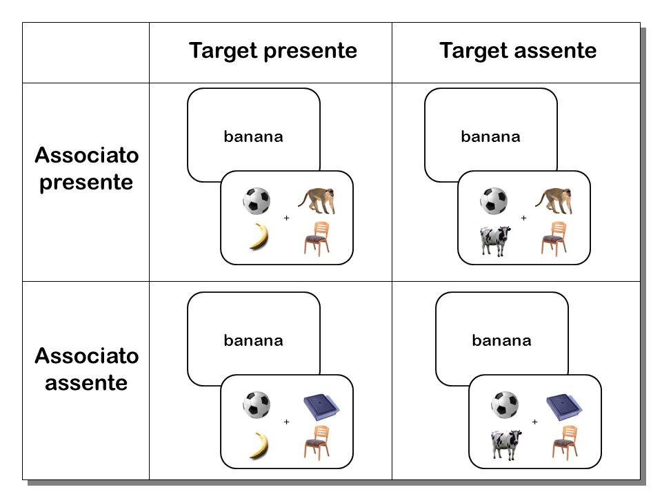 banana + + + + Target presenteTarget assente Associato presente Associato assente