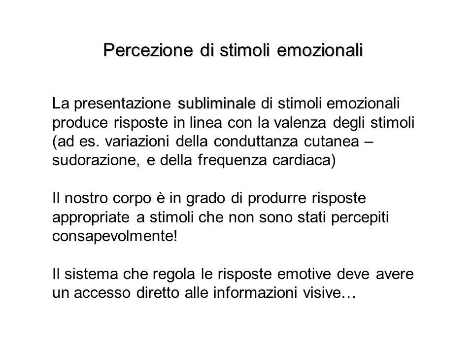 Percezione di stimoli emozionali subliminale La presentazione subliminale di stimoli emozionali produce risposte in linea con la valenza degli stimoli (ad es.