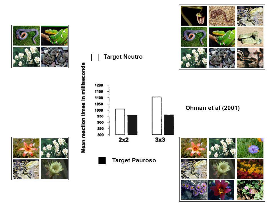 Öhman et al (2001) Target Neutro Target Pauroso