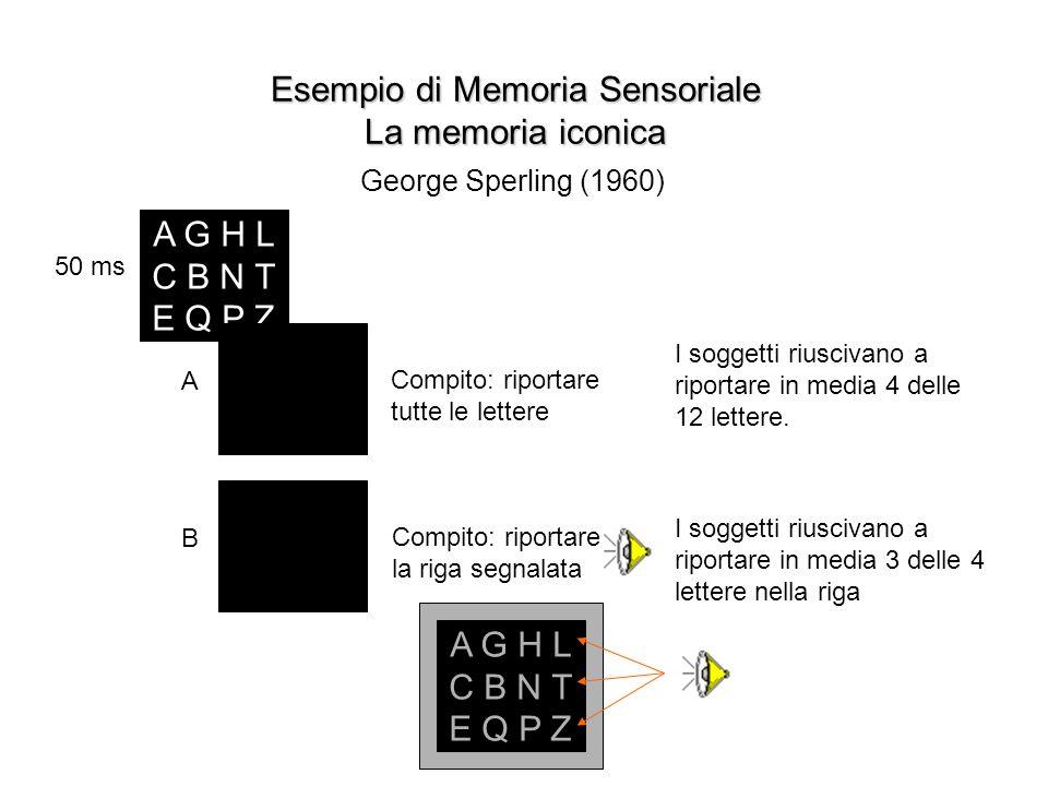 Esempio di Memoria Sensoriale La memoria iconica George Sperling (1960) A G H L C B N T E Q P Z 50 ms Compito: riportare tutte le lettere I soggetti riuscivano a riportare in media 4 delle 12 lettere.
