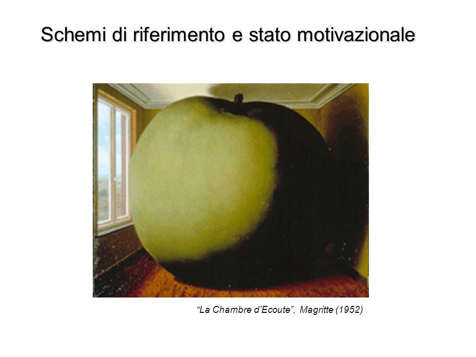 Schemi di riferimento e stato motivazionale La Chambre dEcoute, Magritte (1952)