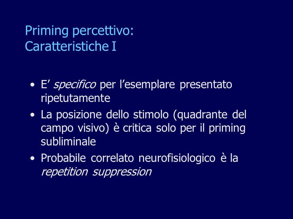Studi neurofisiologici: Repetition suppression Henson & Rugg (2003)