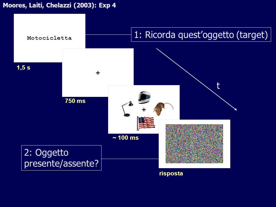 In assenza del target gli oggetti associati vengono trattati come target potenziali Accuratezza Latenza