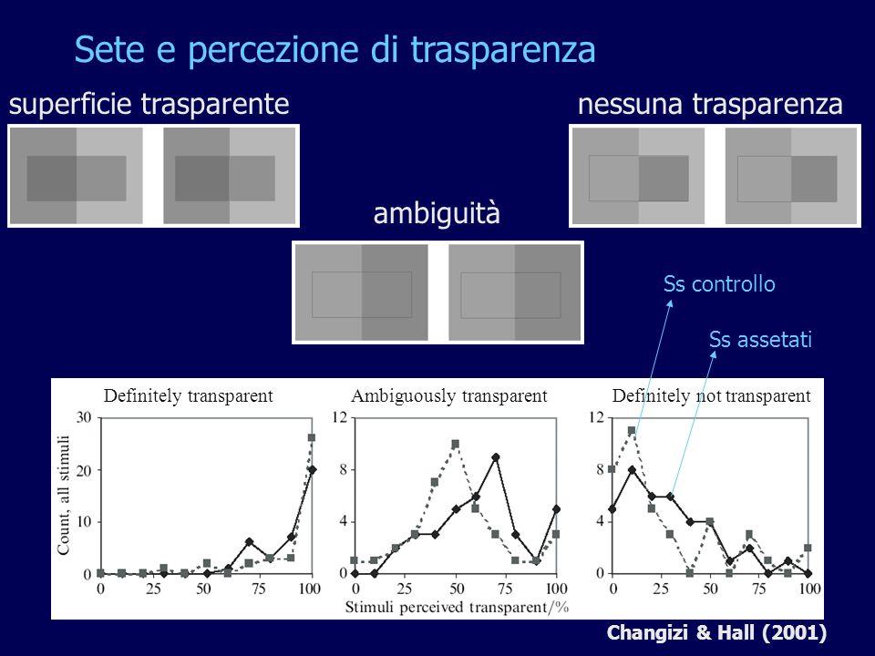 + 1 s Dipendenze e orientamento dellattenzione + 500 ms + * risposta t Ehrman et al (2002)