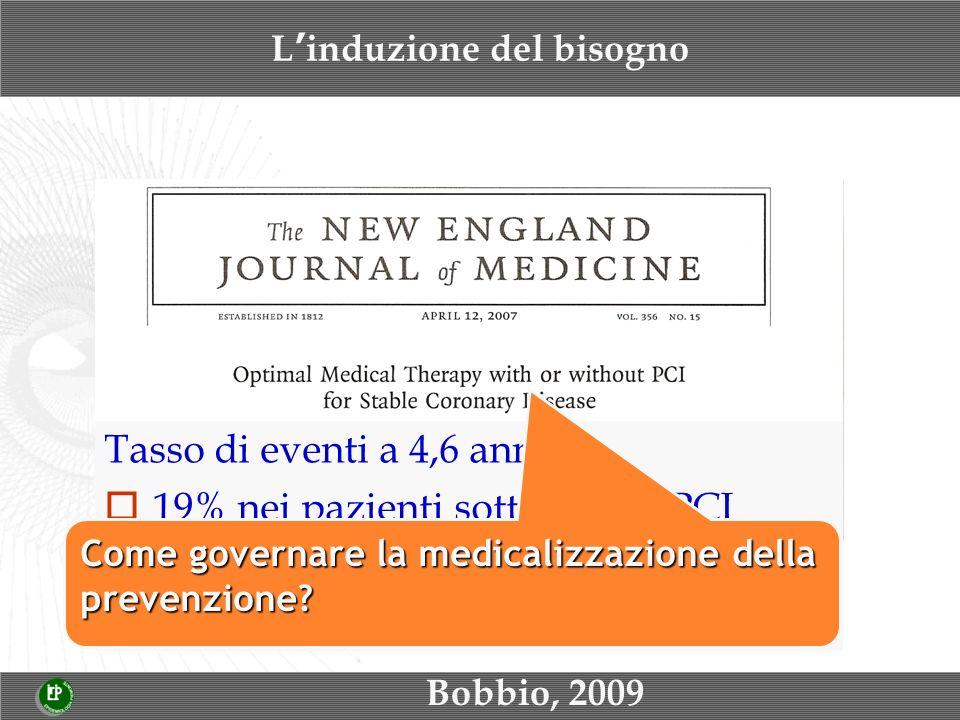 Tasso di eventi a 4,6 anni: 19% nei pazienti sottoposti a PCI 18,5% nei pazienti in terapia medica L induzione del bisogno Bobbio, 2009 Come governare la medicalizzazione della prevenzione?