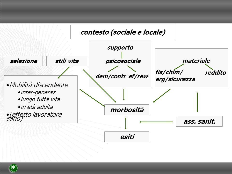 Mobilità discendente inter-generaz lungo tutta vita in età adulta (effetto lavoratore sano) materiale fis/chim/ erg/sicurezza morbosità ass.