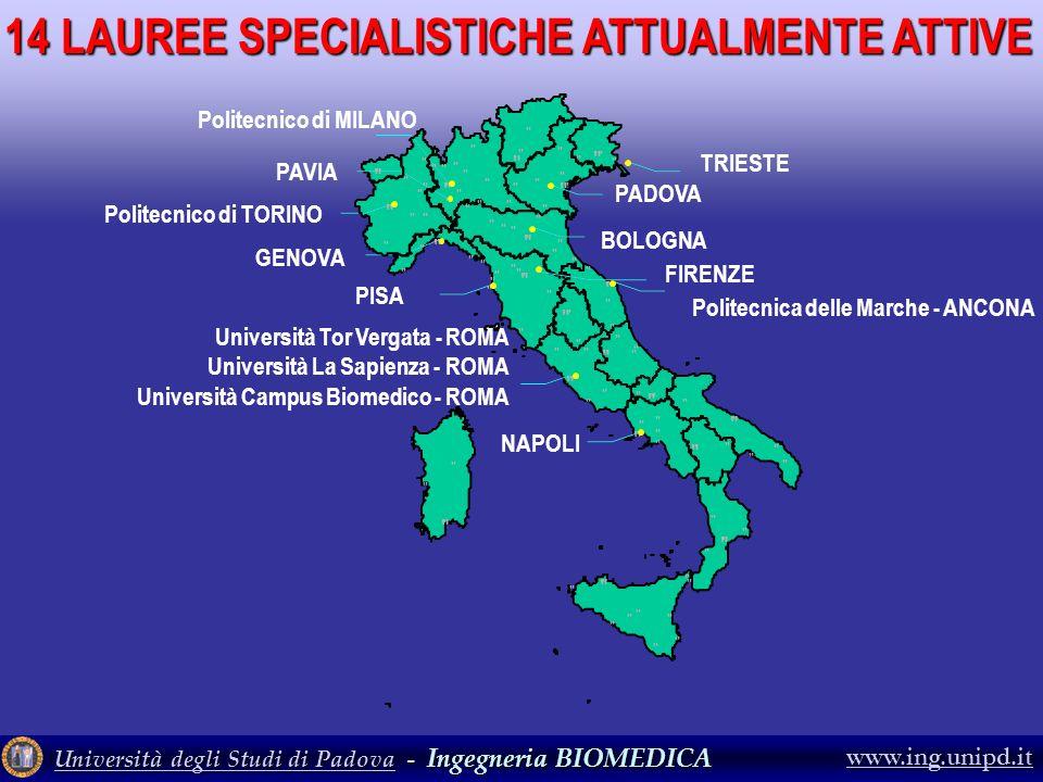 Università degli Studi di PadovaUniversità degli Studi di Padova - Ingegneria BIOMEDICA Università degli Studi di Padova www.ing.unipd.it