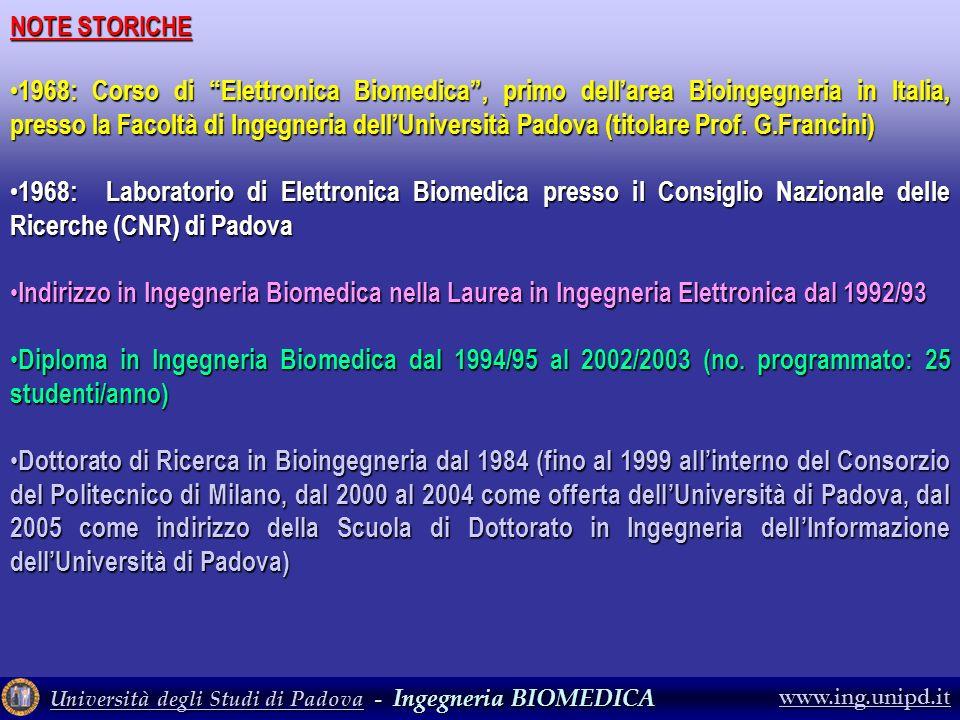 Università degli Studi di PadovaUniversità degli Studi di Padova - Ingegneria BIOMEDICA Università degli Studi di Padova www.ing.unipd.it NOTE STORICH