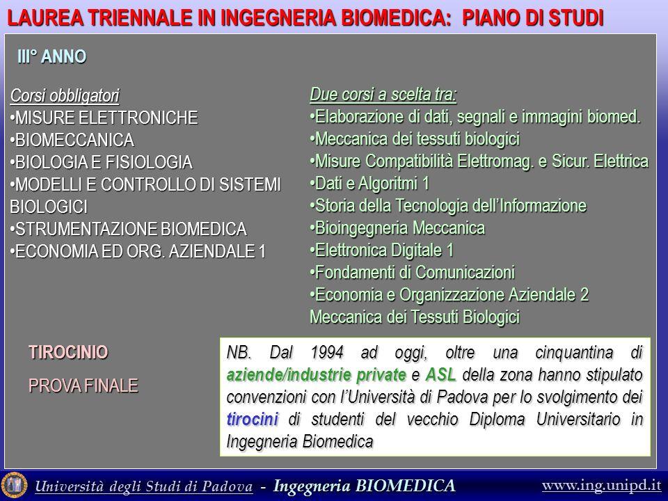 Università degli Studi di PadovaUniversità degli Studi di Padova - Ingegneria BIOMEDICA Università degli Studi di Padova www.ing.unipd.it LAUREA TRIEN