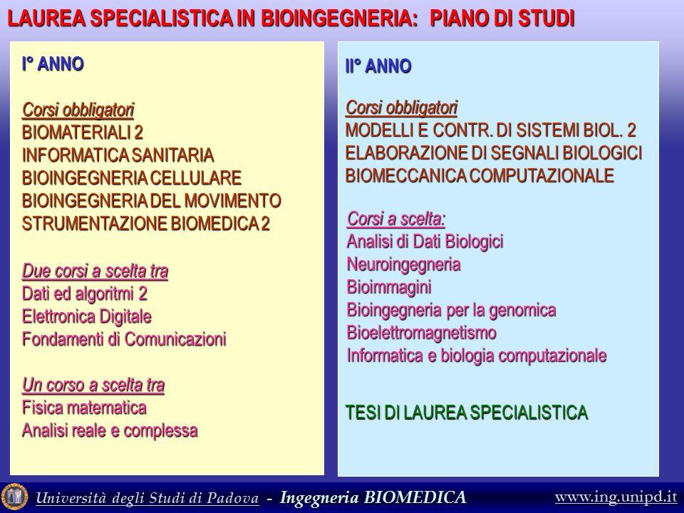 Università degli Studi di PadovaUniversità degli Studi di Padova - Ingegneria BIOMEDICA Università degli Studi di Padova www.ing.unipd.it LAUREA SPECI
