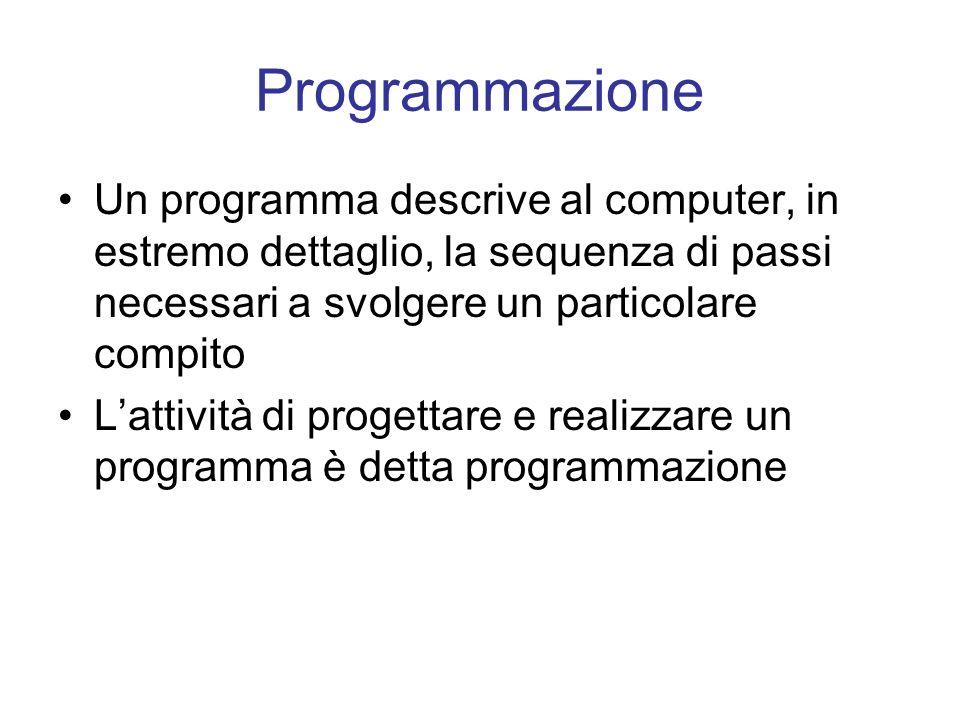 Programmazione Un programma descrive al computer, in estremo dettaglio, la sequenza di passi necessari a svolgere un particolare compito Lattività di
