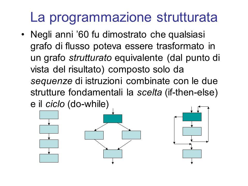 La programmazione strutturata Negli anni 60 fu dimostrato che qualsiasi grafo di flusso poteva essere trasformato in un grafo strutturato equivalente