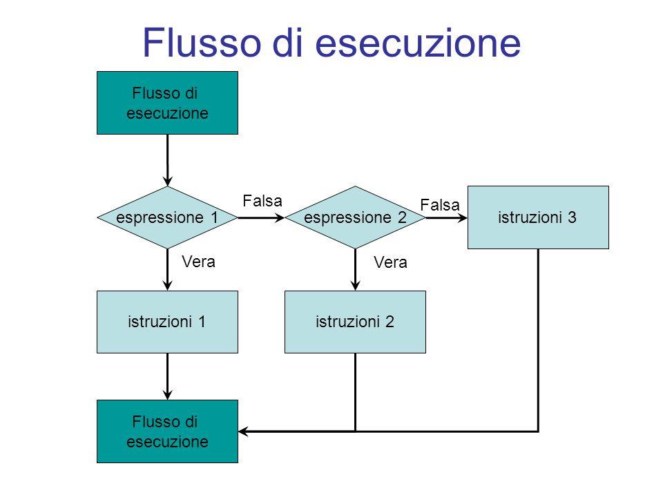 Flusso di esecuzione istruzioni 1 espressione 2 espressione 1 Flusso di esecuzione istruzioni 2 istruzioni 3 Falsa Vera