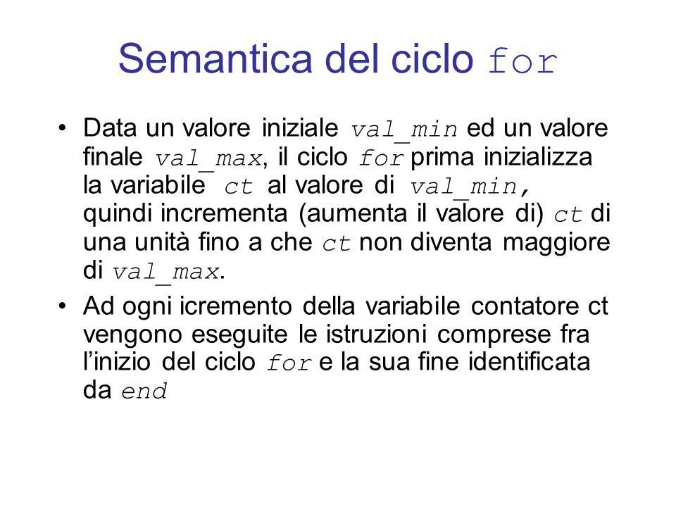 Semantica del ciclo for Data un valore iniziale val_min ed un valore finale val_max, il ciclo for prima inizializza la variabile ct al valore di val_m