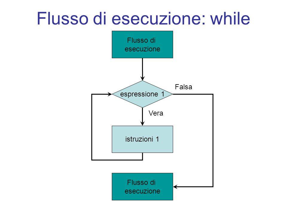 Flusso di esecuzione: while Flusso di esecuzione istruzioni 1 espressione 1 Flusso di esecuzione Falsa Vera