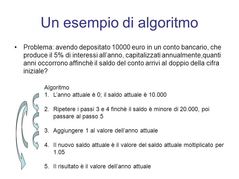 Un esempio di algoritmo Problema: avendo depositato 10000 euro in un conto bancario, che produce il 5% di interessi allanno, capitalizzati annualmente