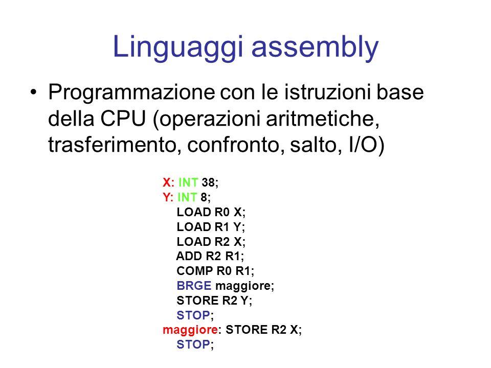 Linguaggi assembly Programmazione con le istruzioni base della CPU (operazioni aritmetiche, trasferimento, confronto, salto, I/O) X: INT 38; Y: INT 8;