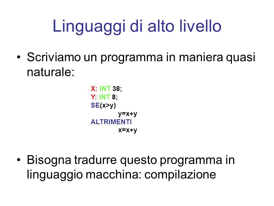 Linguaggi di alto livello Scriviamo un programma in maniera quasi naturale: Bisogna tradurre questo programma in linguaggio macchina: compilazione X: