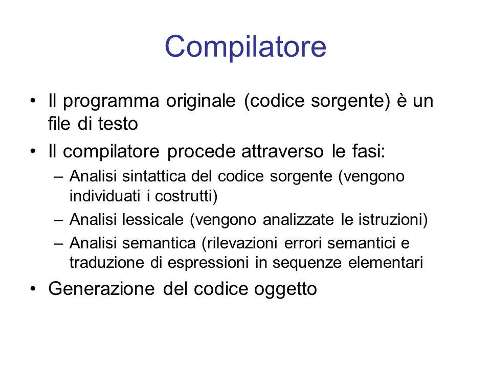 Compilatore Il programma originale (codice sorgente) è un file di testo Il compilatore procede attraverso le fasi: –Analisi sintattica del codice sorg