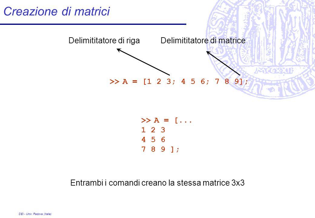 DEI - Univ. Padova (Italia) Creazione di matrici >> A = [1 2 3; 4 5 6; 7 8 9]; Delimititatore di matriceDelimititatore di riga >> A = [... 1 2 3 4 5 6