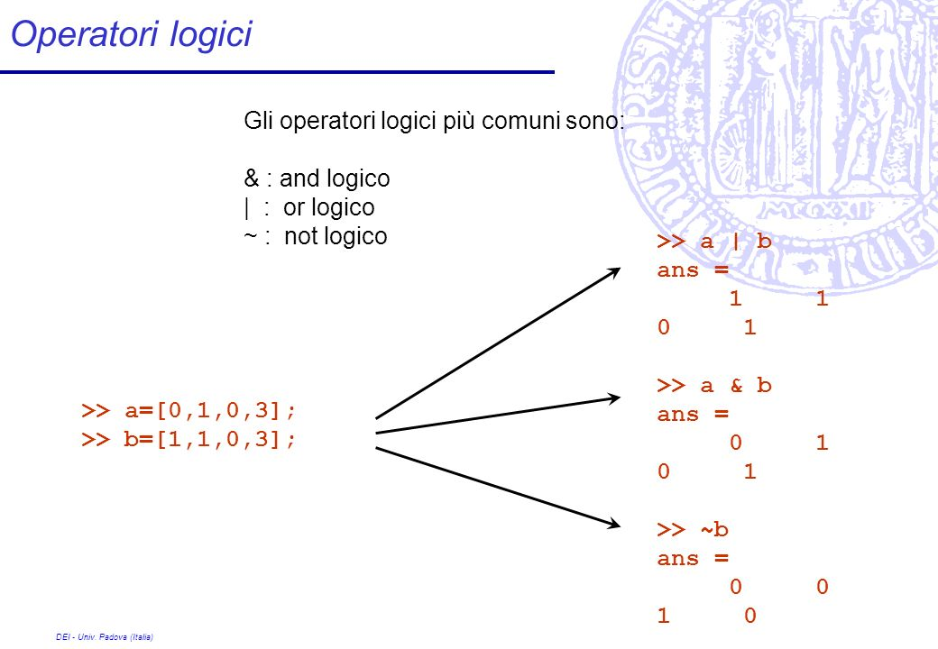 DEI - Univ. Padova (Italia) Operatori logici Gli operatori logici più comuni sono: & : and logico | : or logico ~ : not logico >> a=[0,1,0,3]; >> b=[1