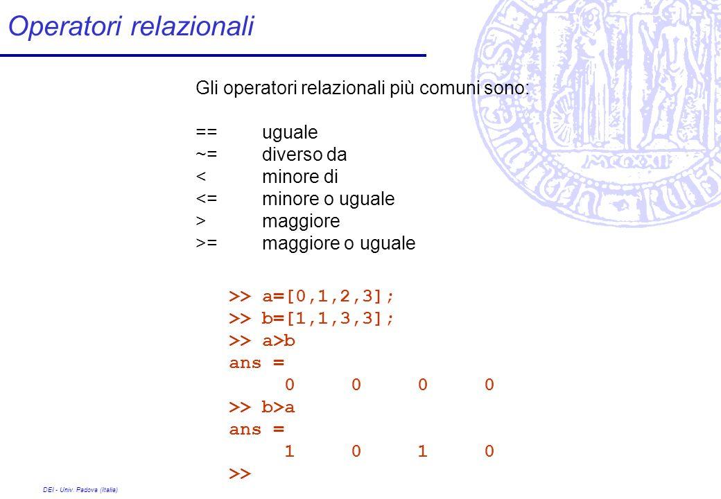 DEI - Univ. Padova (Italia) Operatori relazionali Gli operatori relazionali più comuni sono: == uguale ~= diverso da < minore di <= minore o uguale >m