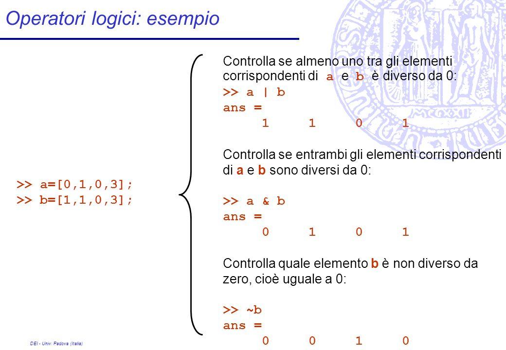 DEI - Univ. Padova (Italia) Operatori logici: esempio >> a=[0,1,0,3]; >> b=[1,1,0,3]; Controlla se almeno uno tra gli elementi corrispondenti di a e b
