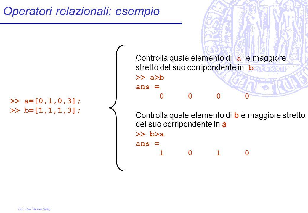 DEI - Univ. Padova (Italia) Operatori relazionali: esempio >> a=[0,1,0,3]; >> b=[1,1,1,3]; Controlla quale elemento di a è maggiore stretto del suo co